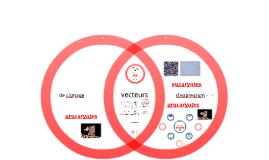 Vecteurs et Systèmes d'expression