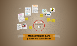 Medicamentos para pacientes con cáncer