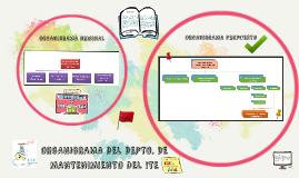 Copy of ORGANIGRAMA DEL DEPTO. DE MANTENIMIENTO DEL ITE