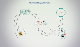 Movements Against Germany