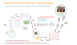 Copy of parent professional partnerships