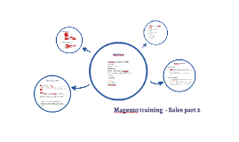 Magento training - Sales part 2