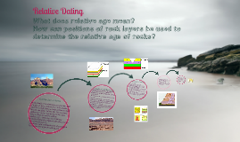 Reative Dating