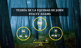 Copy of TEORÍA DE LA EQUIDAD DE JOHN STACEY ADAMS