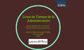 Copy of linea del tiempo administracion
