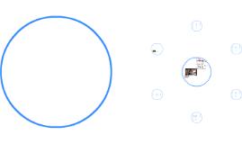 Diagrama de flujo de la elaboracin del producto by on prezi ccuart Gallery