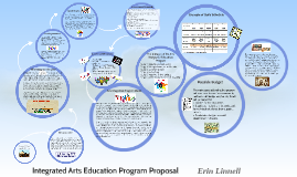 Integrated Arts Education Program Proposal