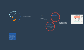 Designerek — Rövid Kezelési Útmutató