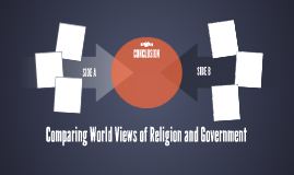 Comparing World Views of Religion and Government