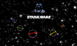 Writing and R&E STAAR WARS (7th Grade)