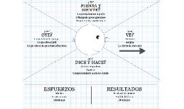 Copy of Mapa de empatía. Plantilla. Copia y completa
