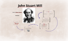Exposición-John Stuart Mill