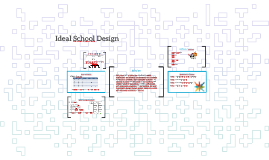 Ideal School Design