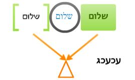 Copy of Hebrew Template