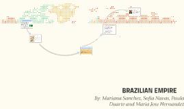 Copy of BRAZILIAN EMPIRE