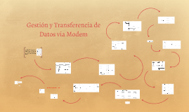 Copy of Gestión y Transferencia de Datos via Modem