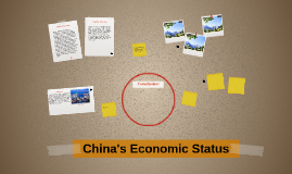China's Economic Status