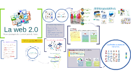 La web 2.0 ver. 2016