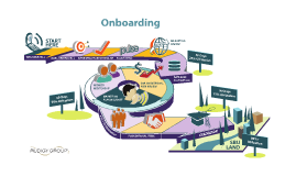 Copy of Audigy Member Onboarding Process