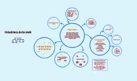 Metodiskais darbs skolā – shēma