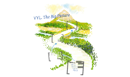 VYL Big Picture