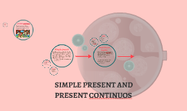 SIMPLE PRESENT AND PRESENT CONTINUOS