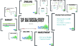 THE ACCIDENTAL DEATH