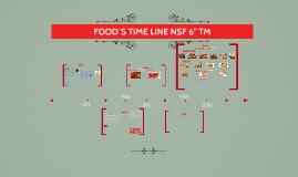 LINEA DE TIEMPO NSF TM