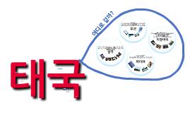 Copy of 태국