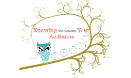 Interpretation: Knowing your Audience
