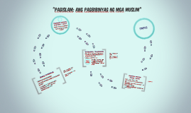 """Copy of """"Pagislam: ang pagbibinyag ng mga muslim"""""""