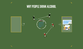WHY PEOPLE DRINK ALCOHOL
