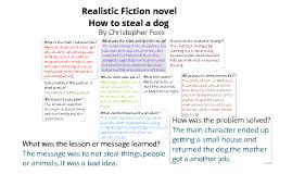 Copy of Realistic Fiction novel