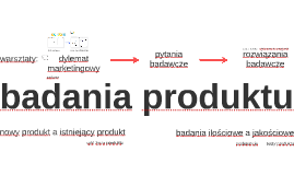 WBM. Badania produktu