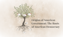 C2S1: Origins of American Government: The Roots of American Democr