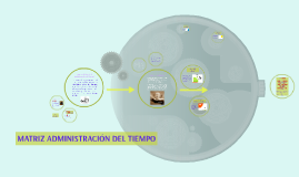 Copy of MATRIZ ADMINISTRACION DEL TIEMPO