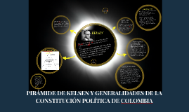 Copy of PIRAMIDE DE KELSEN Y CONSTITUCIÓN