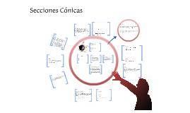 Copy of Secciones Conicas