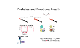 Diabetes and Emotional Health