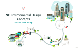 NC Environmental Design Consepts