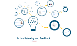 Active listening and feedback