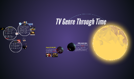 Copy of TV Genre Through Time