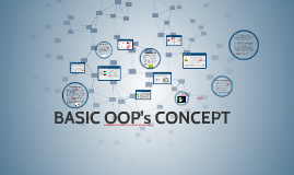 Copy of BASIC OOP's CONCEPT