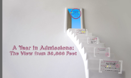 Module 8: A Year in Admissions