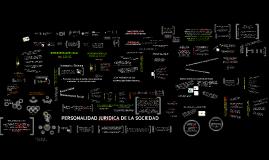 DERECHO SOCIETARIO MODULO 1