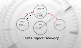 Fast Project Delivery