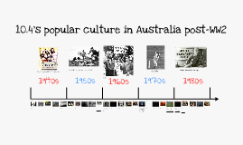 Copy of Copy of Australian Popular Culture Post WWII