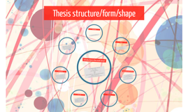 Thesis structure/form/shape
