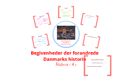 Copy of Københavns bombardement