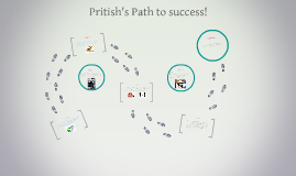 Pritish's Path to succees